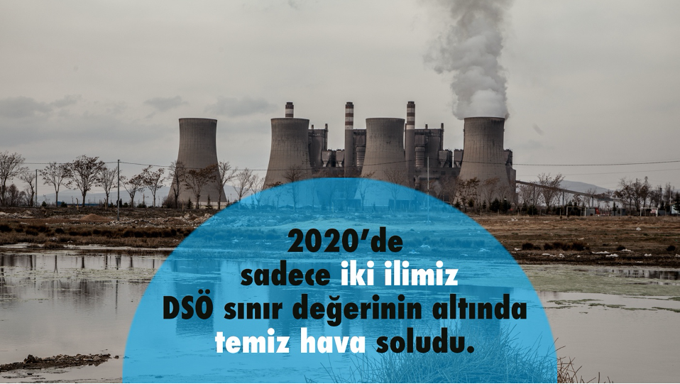 Kaynak: Temiz Hava Hakkı Platformu